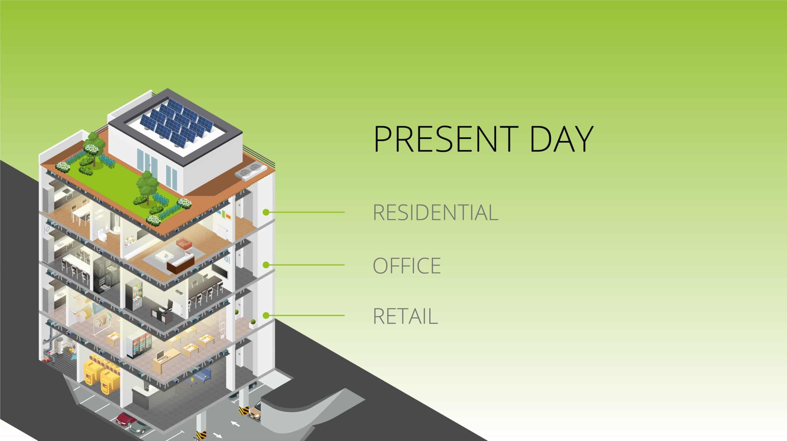 GG NetZero Building 02 main presentday scaled